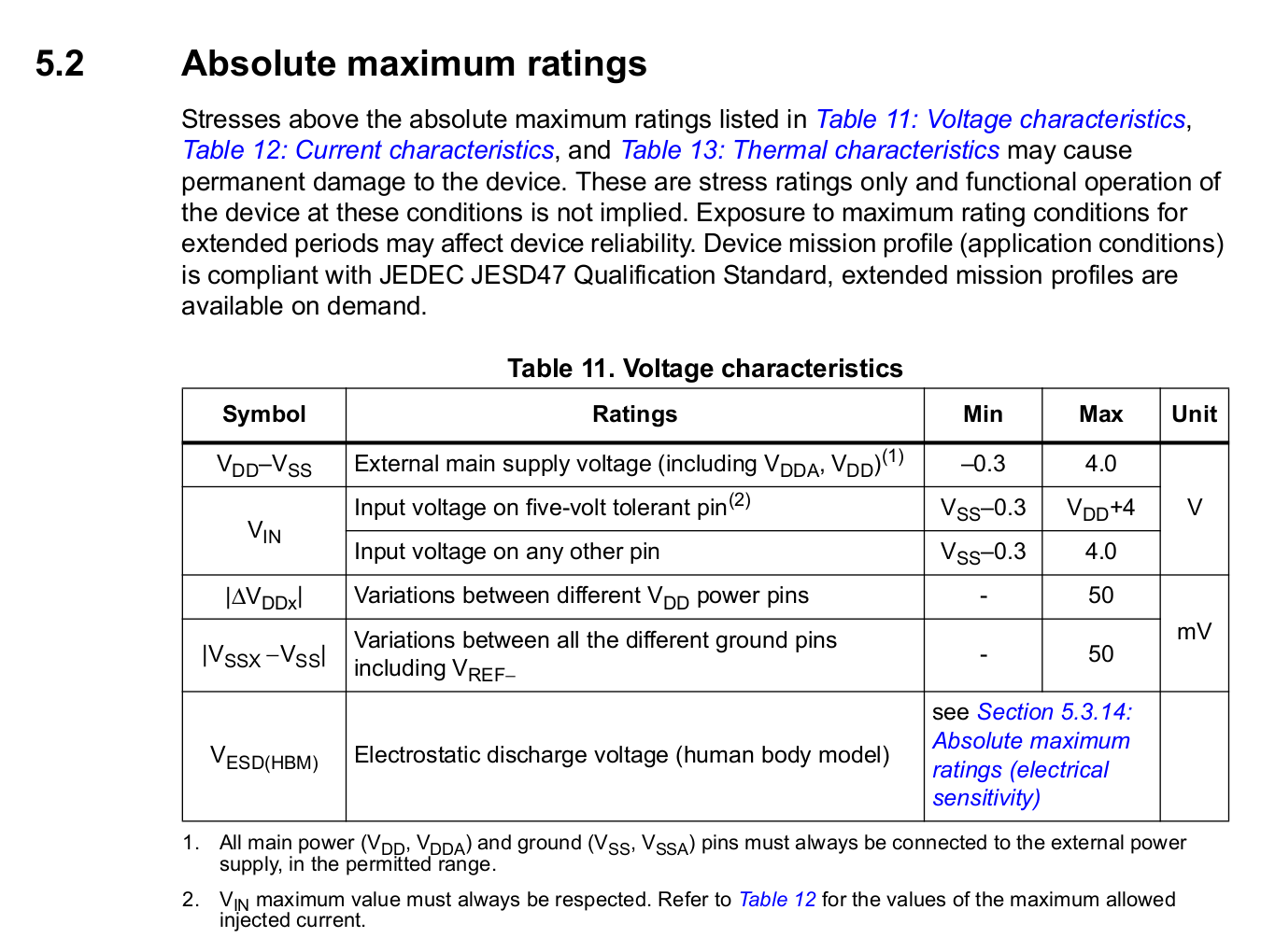 Example absolute maximum rating (STM32F407)